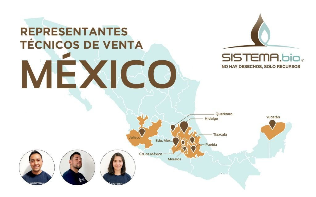 mexico growth, sistemabio