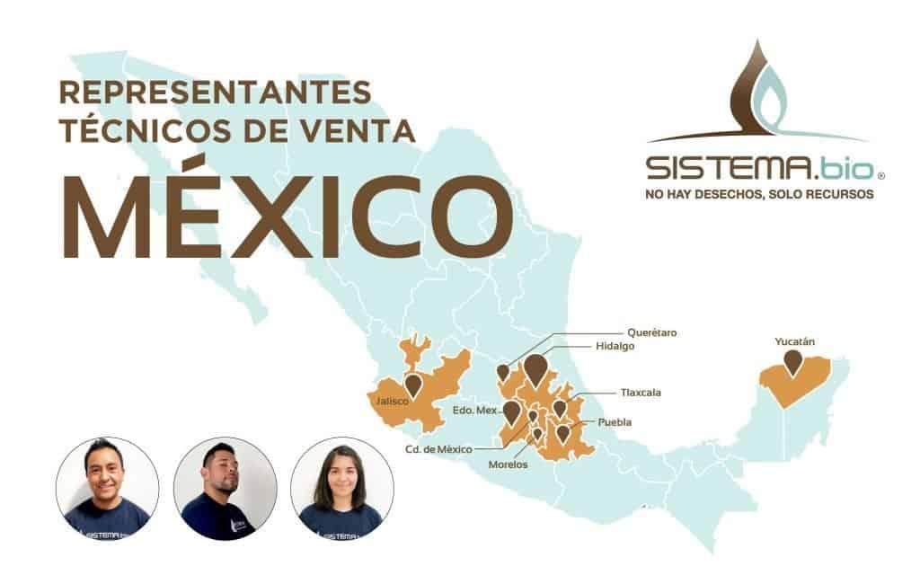 mexico growth, sistemabio
